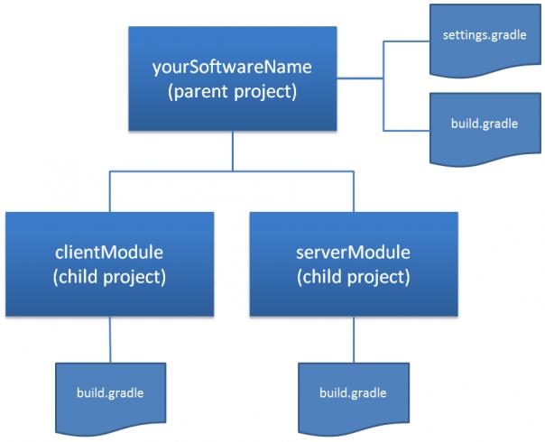 folder_structure2