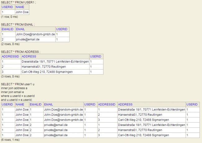 NoSQL or: why I chose MongoDB   Novatec