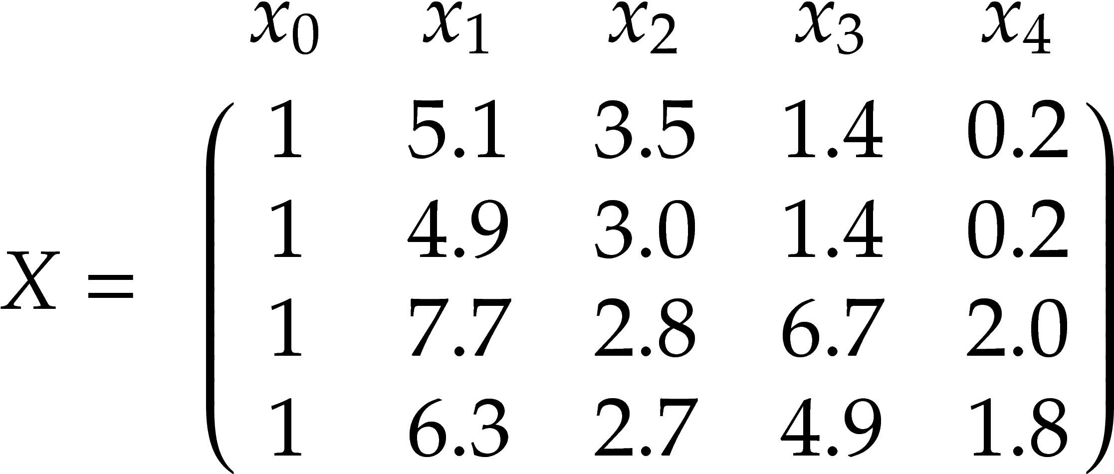 Machine Learning Basics - Logistic Regression from Scratch