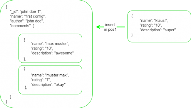 HowTo: Becoming reactive with Spring Boot, Kotlin and