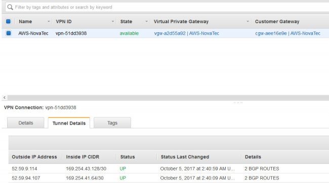 AWS VPN Tunnel