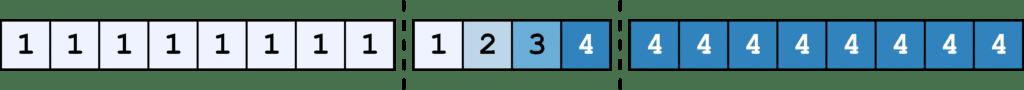 11111111 |1234| 44444444