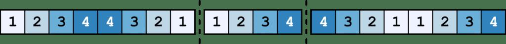 12344321 |1234| 43211234