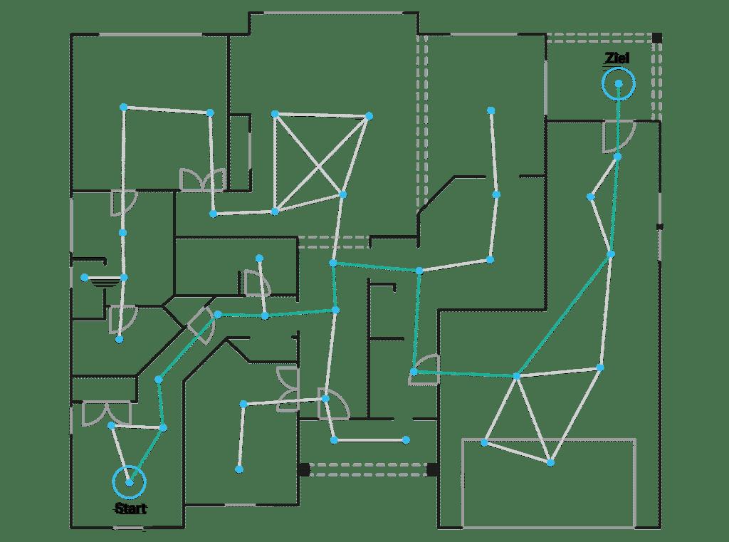 Topologie einer Indoor-Navigation mit Raumankern
