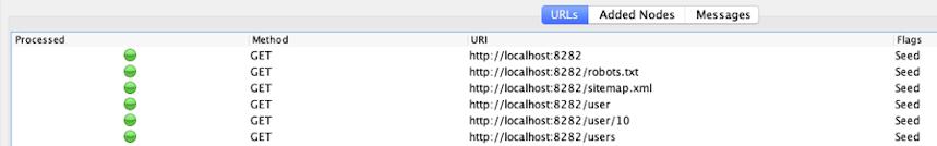 OWASP Zap Active Scan