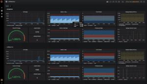 inspectIT OCE JVM metrics dashboard