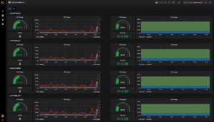 inspectIT OCE system metrics dashboard