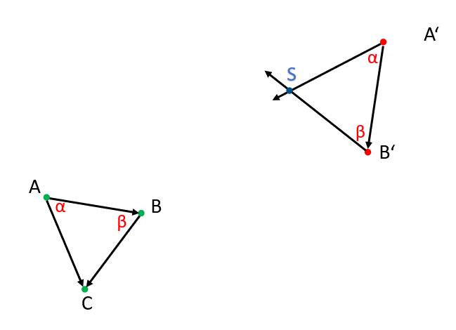 Visualisierung Triangulation