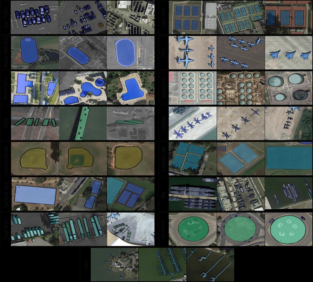 Beispielbilder des iSAID-Datensatzes aus 15 verschiedenen Klassen