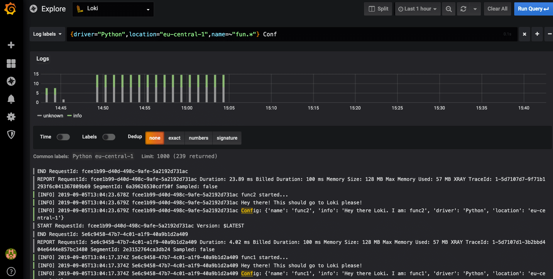 Integrating CloudWatch Logs with Grafana's Loki | Novatec
