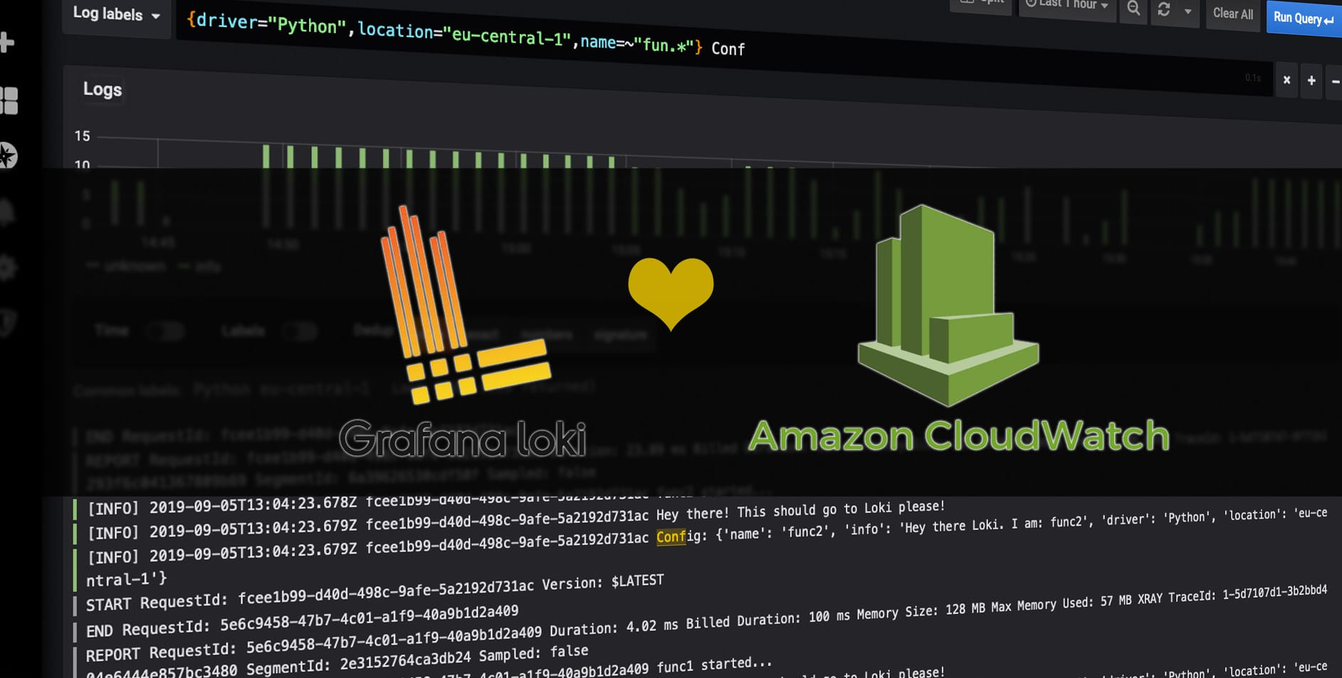 Grafana Data Source Provisioning | Novatec